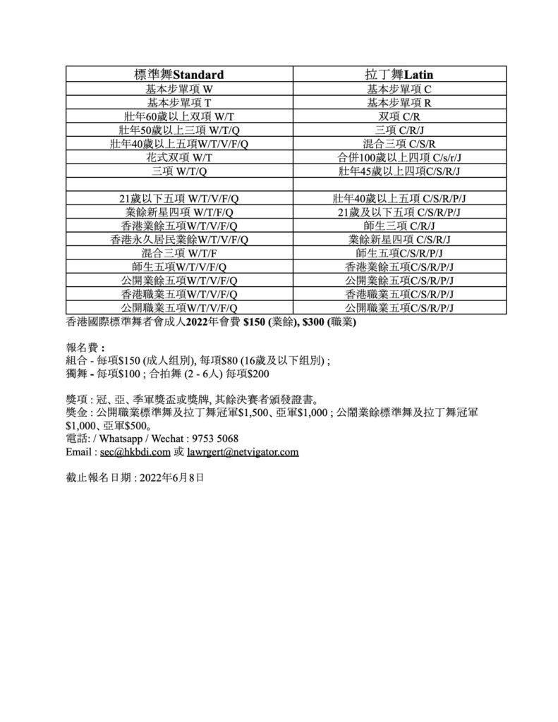 第十屆「回歸盃」體育舞蹈錦標賽 中文單張4