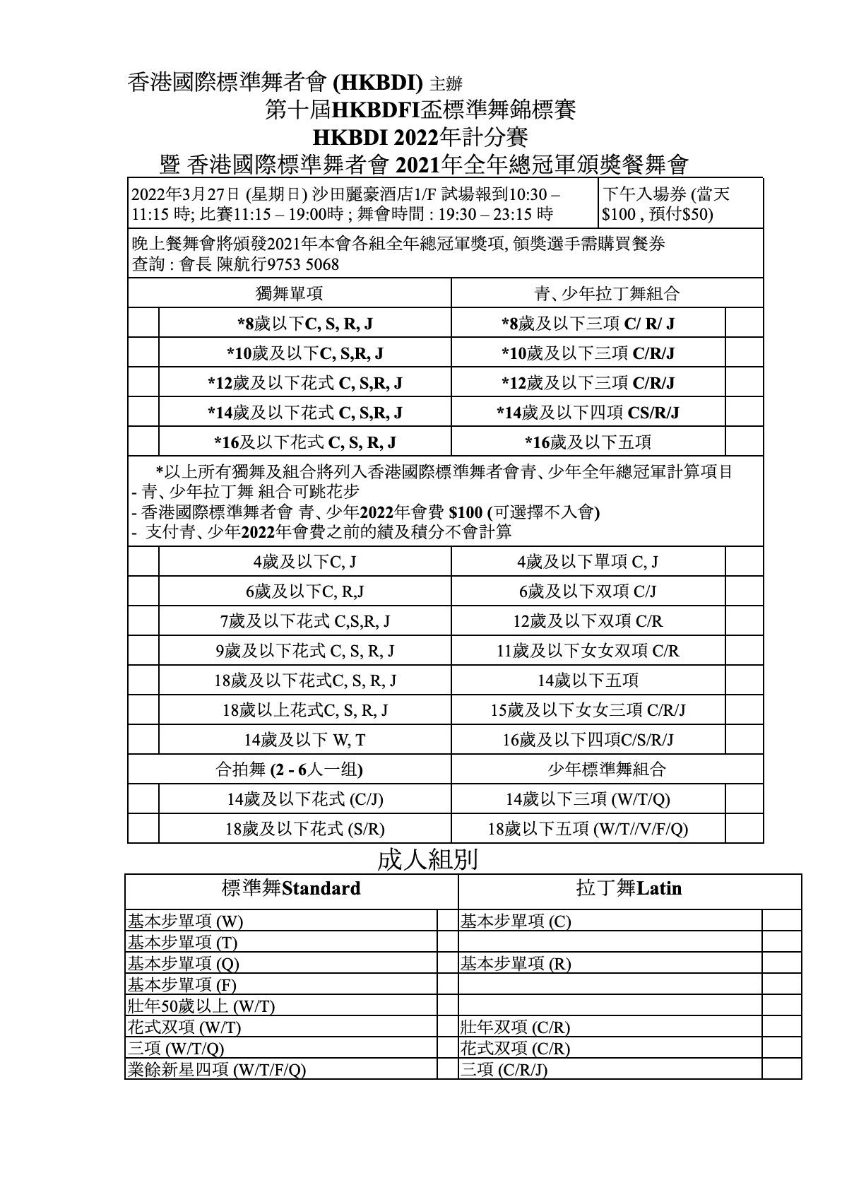 第十屆HKBDFI盃